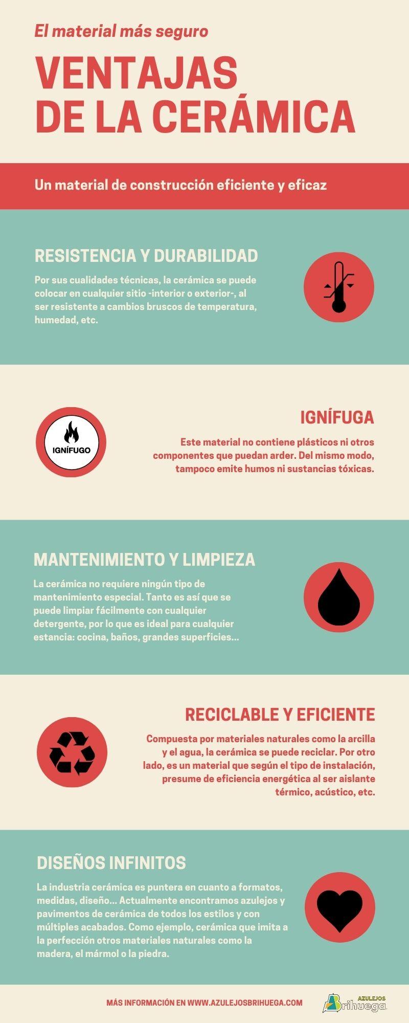 infografía ventajas de la cerámica